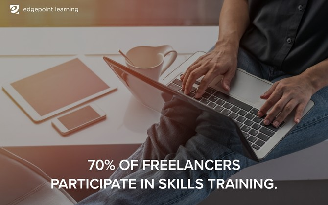 70% of freelancers participate in skills training.