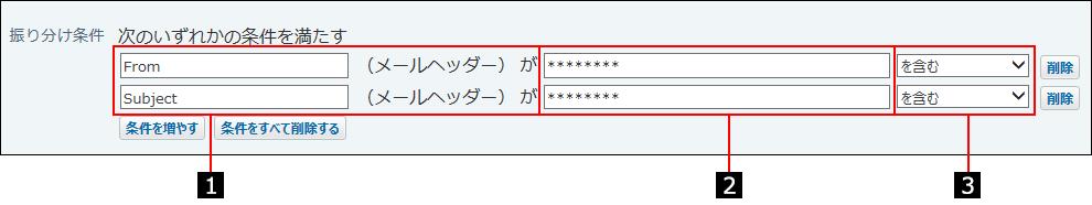 振り分け条件を説明する番号付き画像