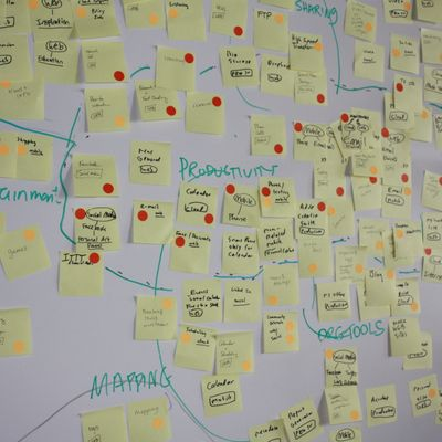 Human-centered Design Affinity Clustering session for the Civic Cloud project
