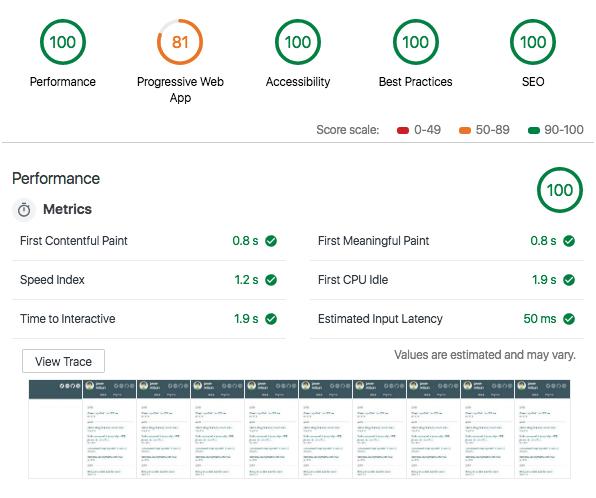 scurker.com lighthouse audit results