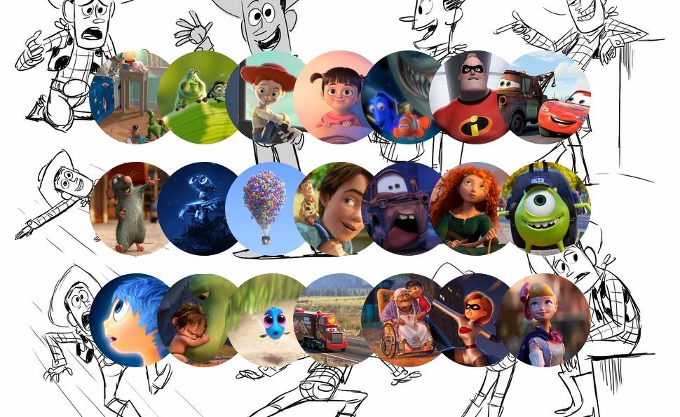 Um ranking de todos os filmes da Pixar