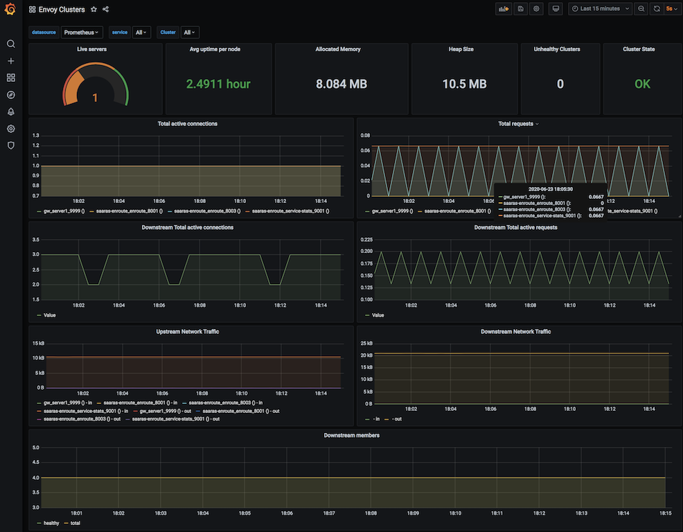 Grafana with swagger