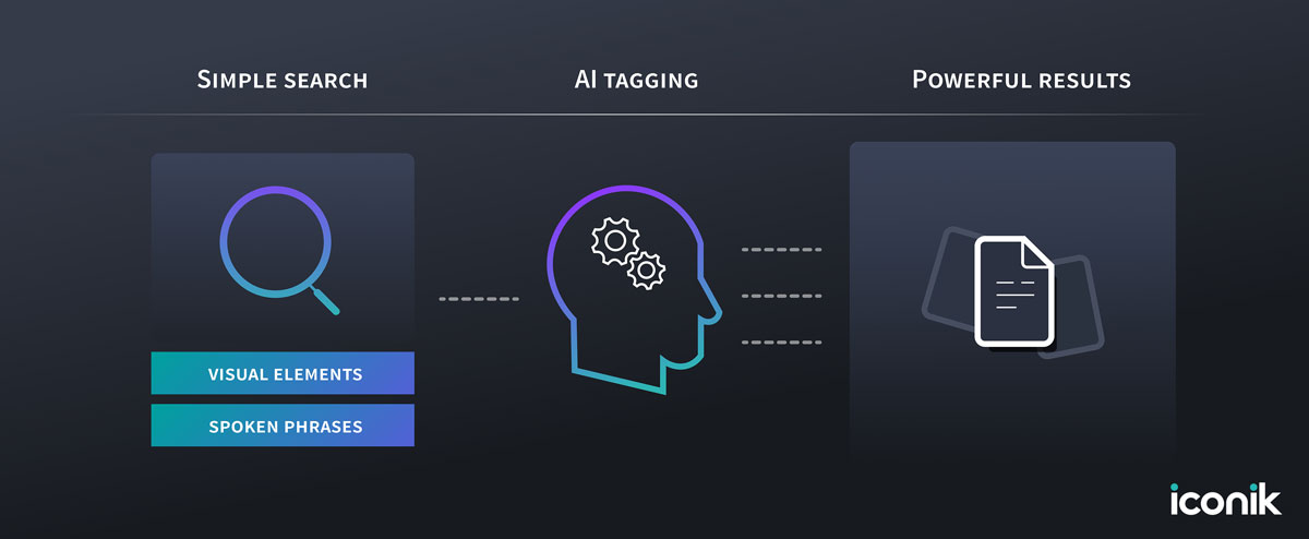 Use AI to find files faster