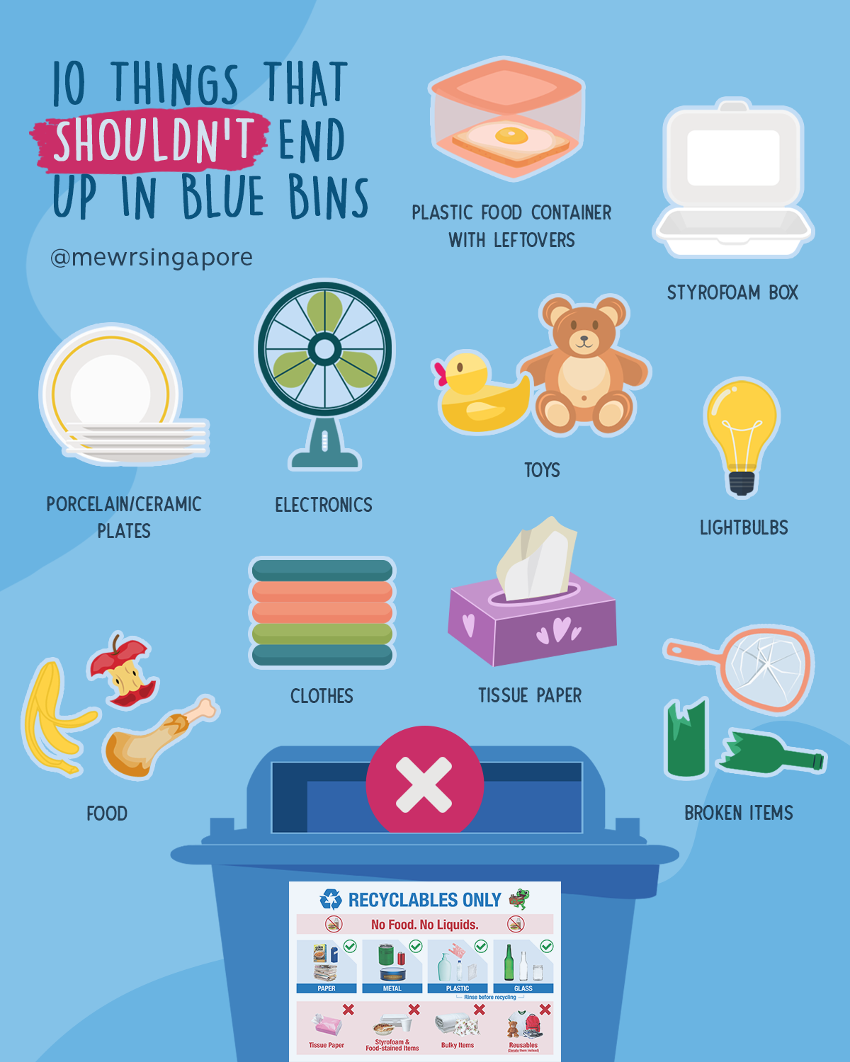 blue bin shouldn't infographic