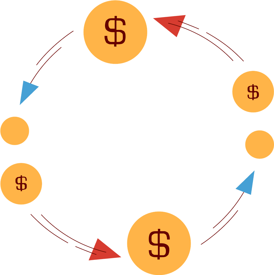 How we put a price on Futrli and our advisory services