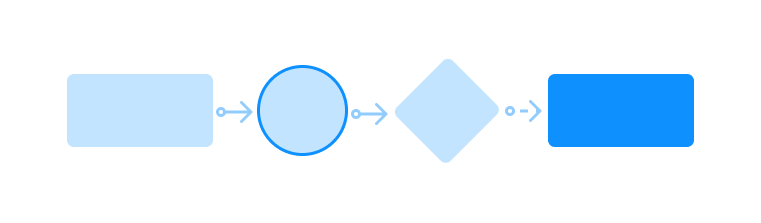 Colored shapes as part of a user flow