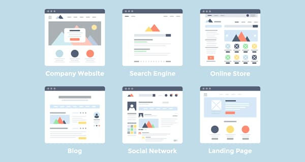 Types of website available