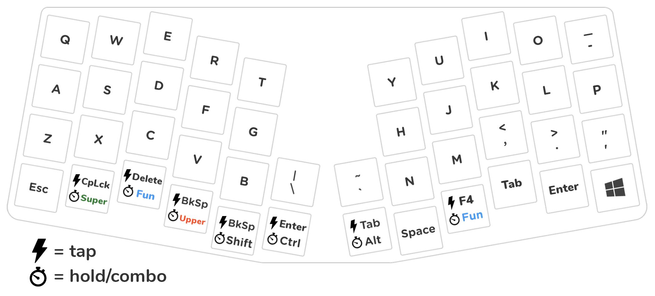 Keyboardio Atreus custom layout, layer 1