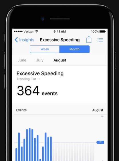 Iphone speeding