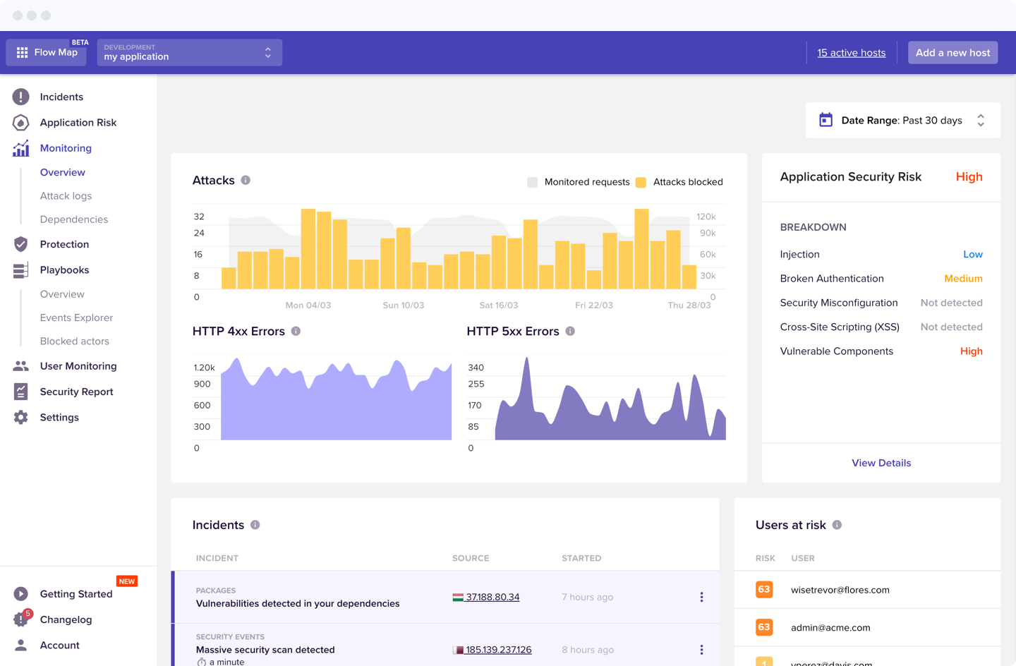 Sqreen's Security Monitoring Dashboard