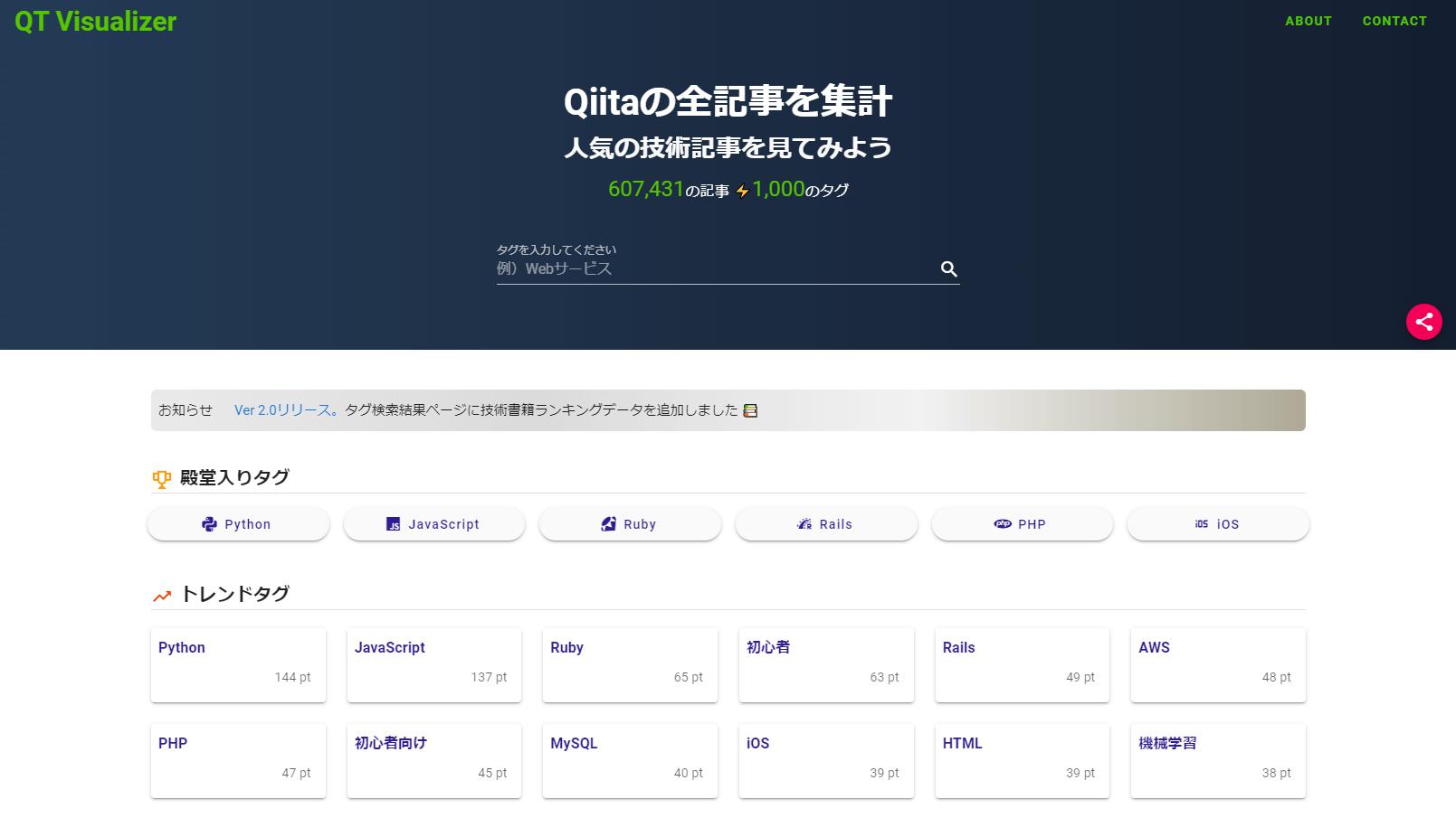 QT Visualizer|【Qiita技術記事のランキング】
