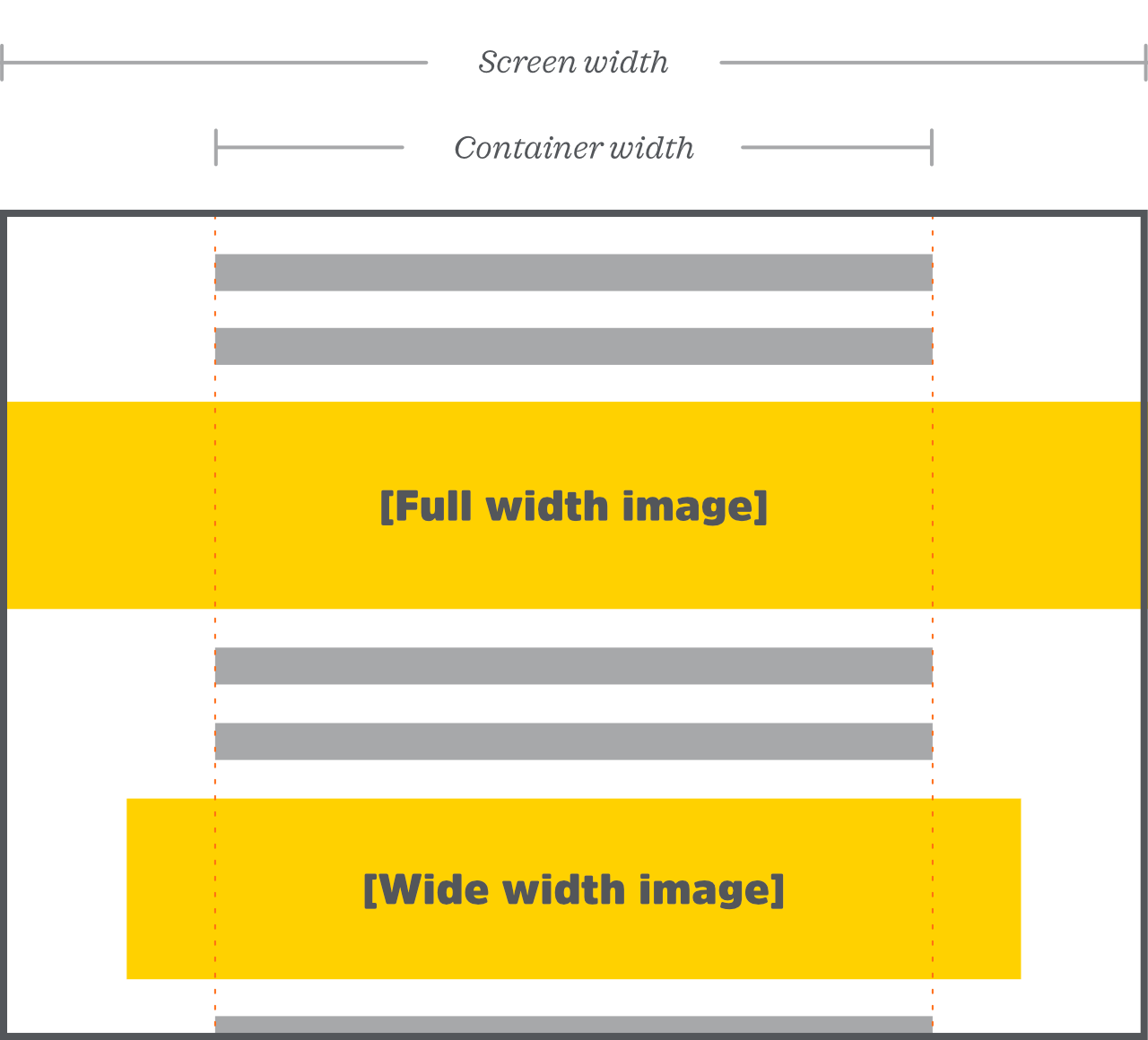 Preview image for Adding Gutenberg Full- and Wide-Width Image Support to Your WordPress Theme