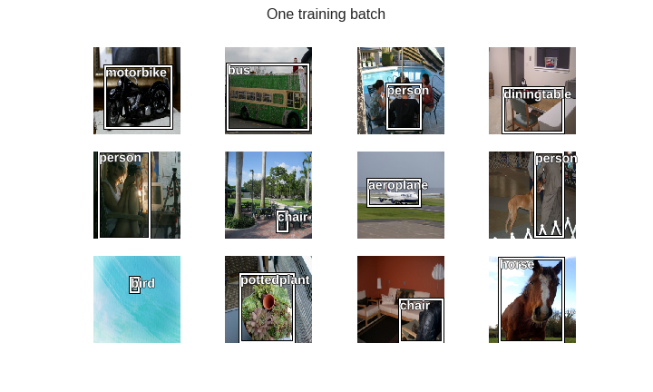 training-batch-2.png