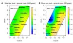 Genotype specific P-spline response surfaces assist interpretation of regional wheat adaptation to climate change