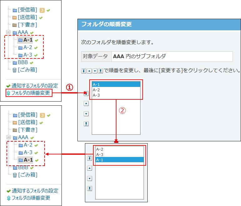 サブフォルダの表示順を変更する場合のイメージ図
