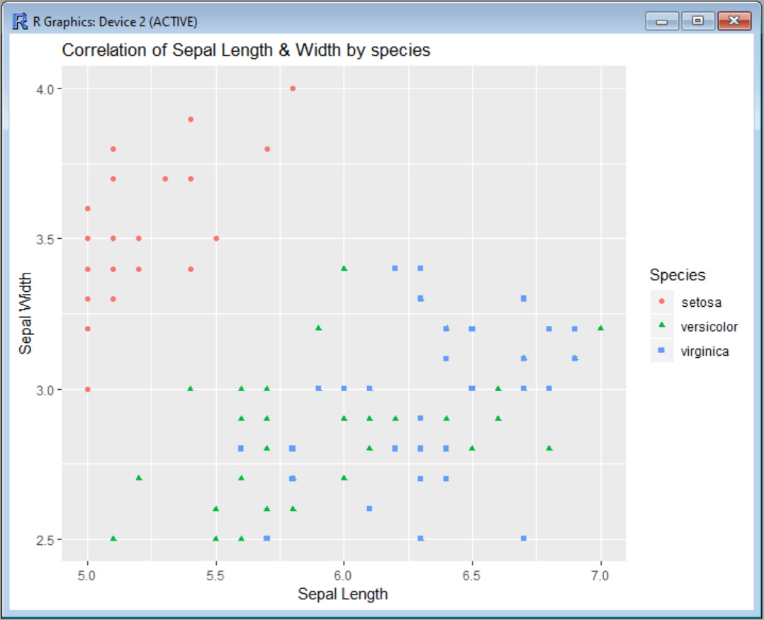 R ggpolot2 - Scatter plot with limits both axis