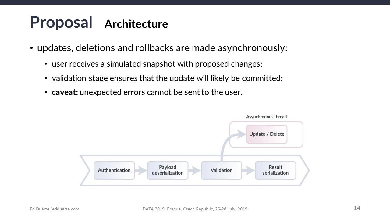 Distributed and scalable platform for collaborative analysis