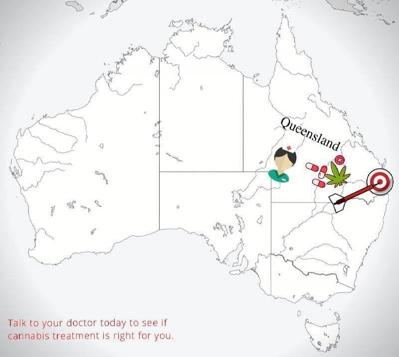 Cannabis Treatment in QLD, Australia