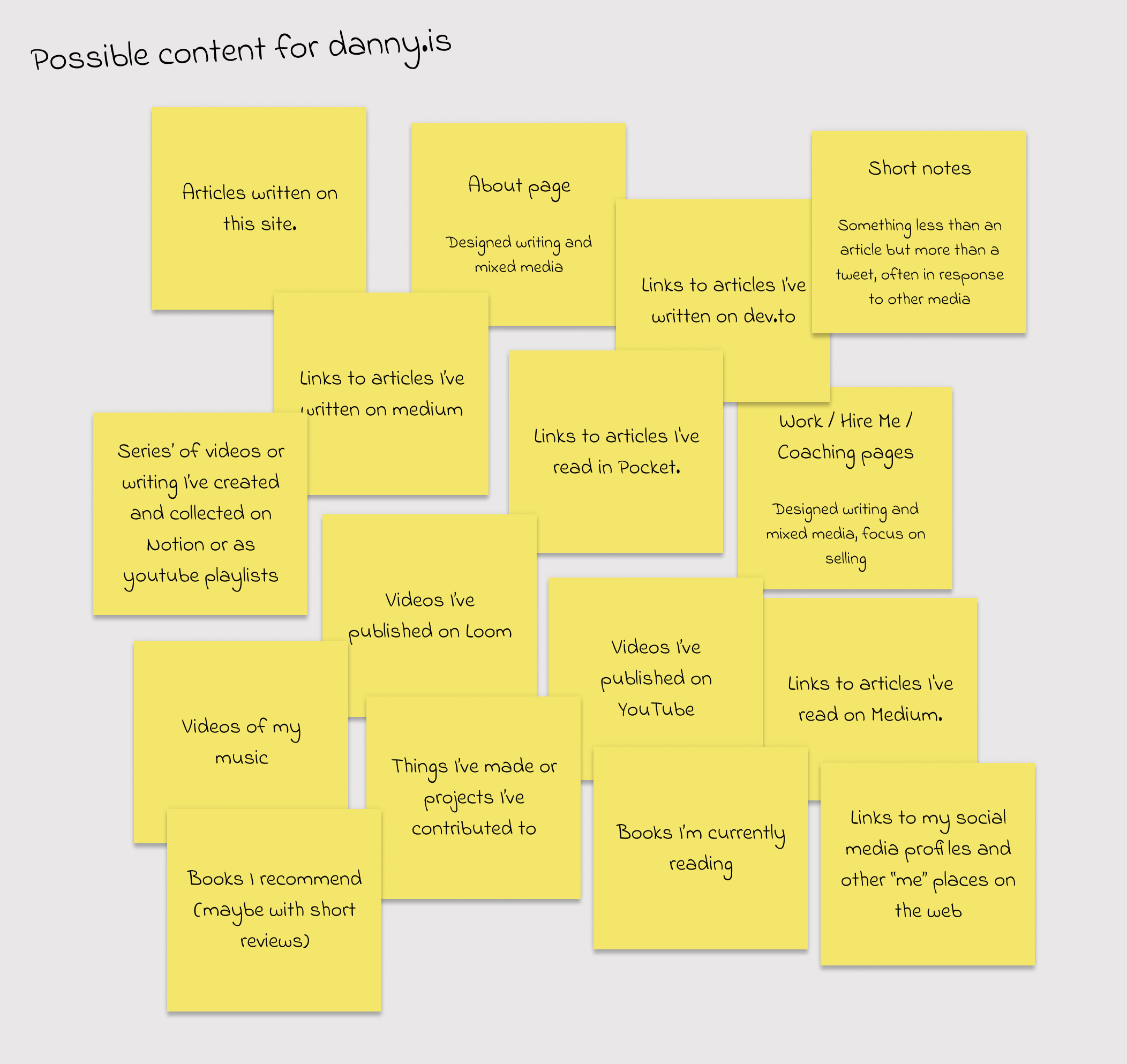 Post-it notes of content audit - unorganised