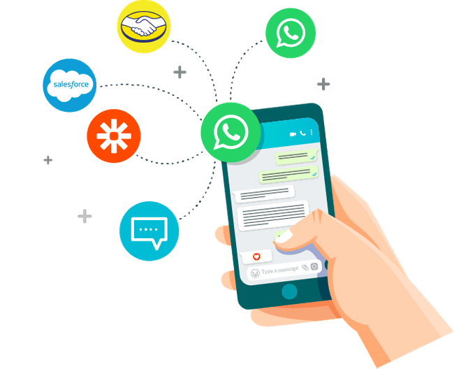 Automatic response for all your leads through WhatsApp