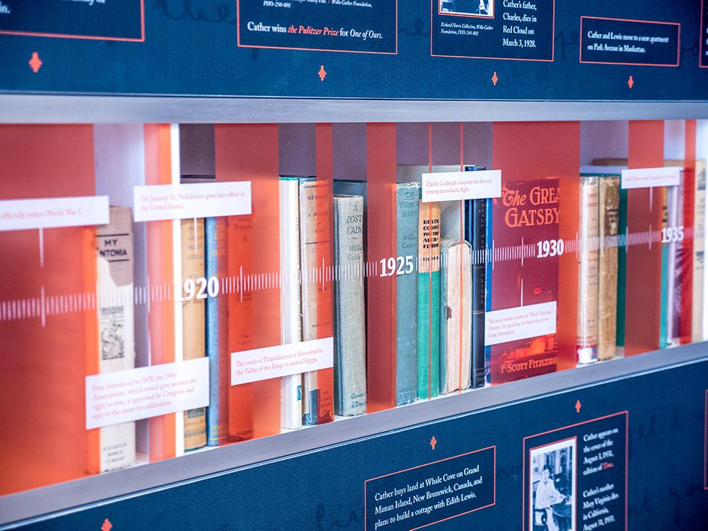 Willa Cather Exhibit timeline