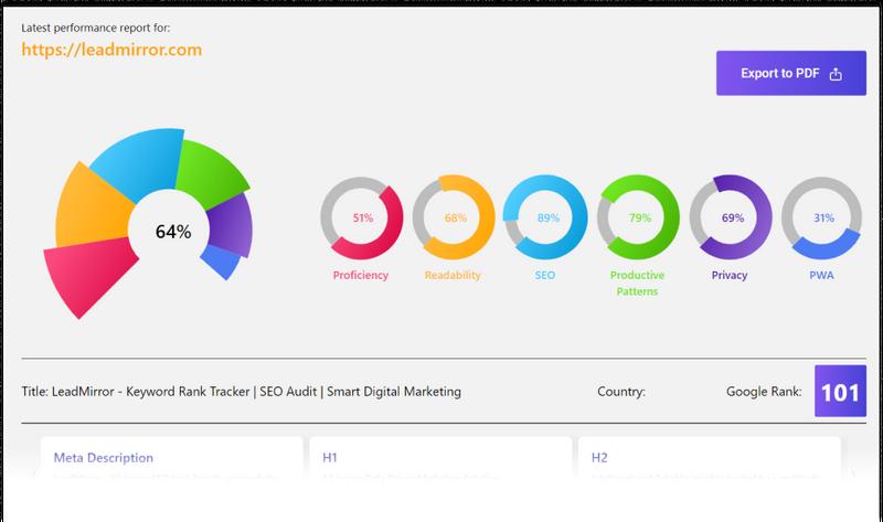 Seo Analysis Report Tool