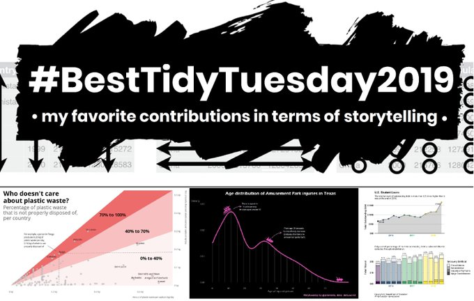 best-tidytuesday-2019-storytelling