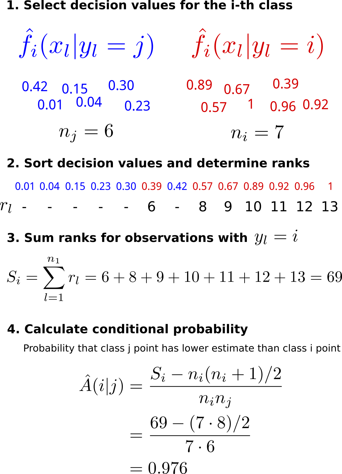Example for computing conditional AUC probabilities