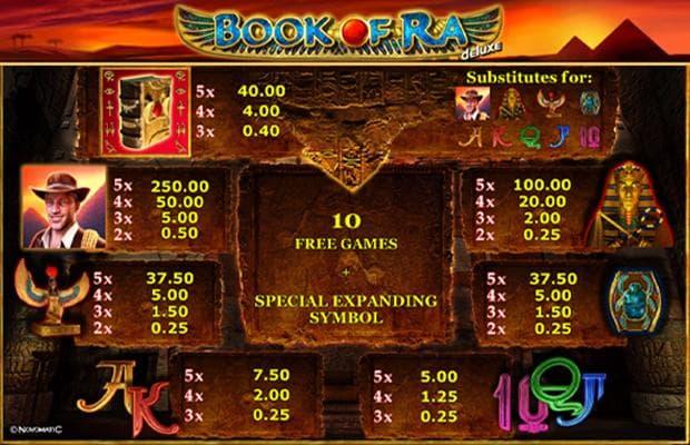book of ra deluxe novoline slot bild auszahlungstabelle der slot