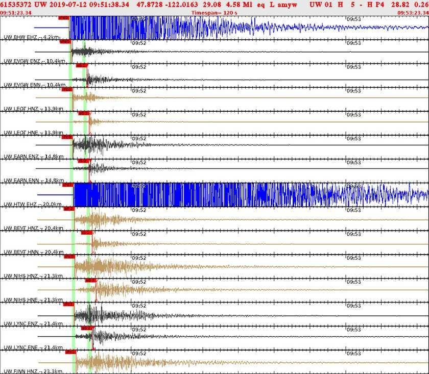 Monroe 4.6 magnitude earthquake 2019 cover image