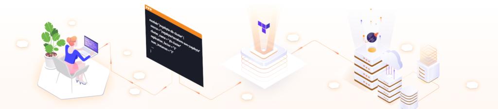 Using Terraform to Provision a YugabyteDB Cluster header