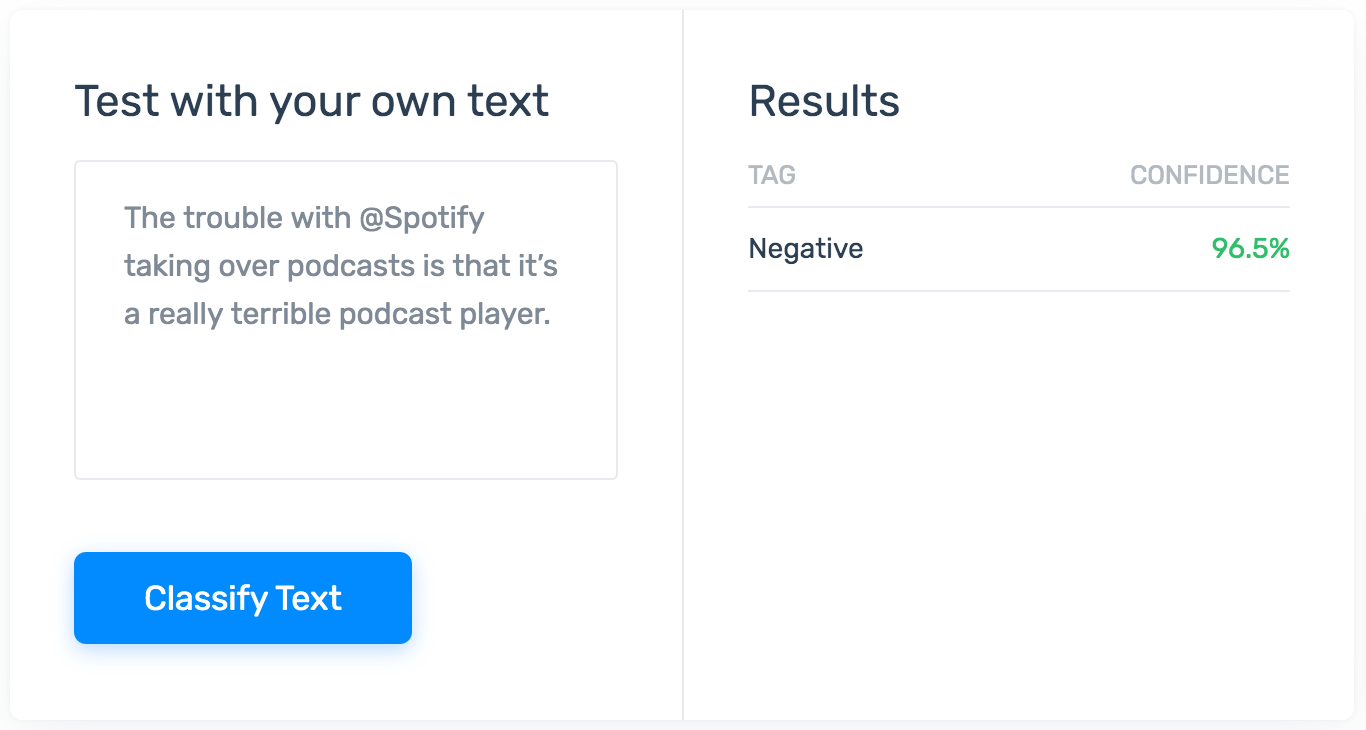 "The MonkeyLearn pre-trained sentiment analyzer classifying the text, ""The trouble with @Spotify taking over podcasts is that it's a really terrible podcast player."" as Negative."