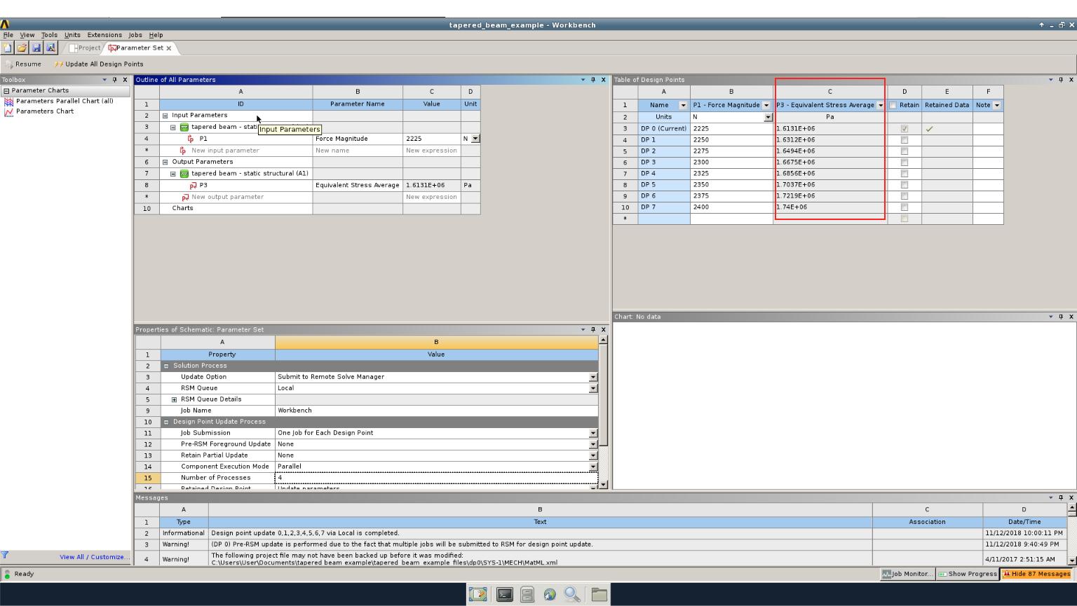 e2e-parameter-outline