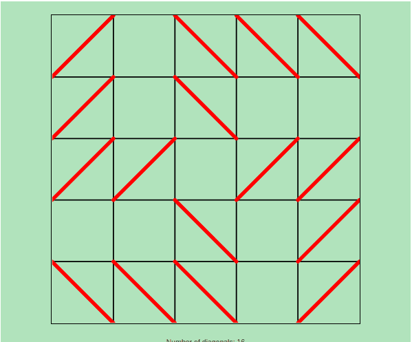 NxN board with 16 non intersecting diagonals