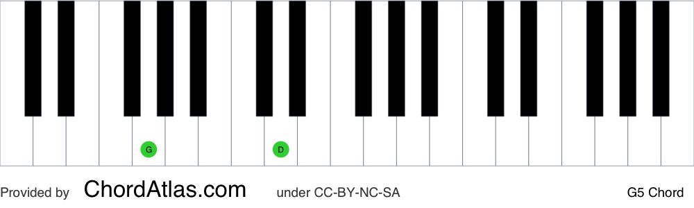 Piano chord chart for the G fifth chord (G5). The notes G and D are highlighted.