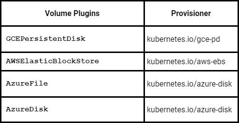 plugins and their provisioners