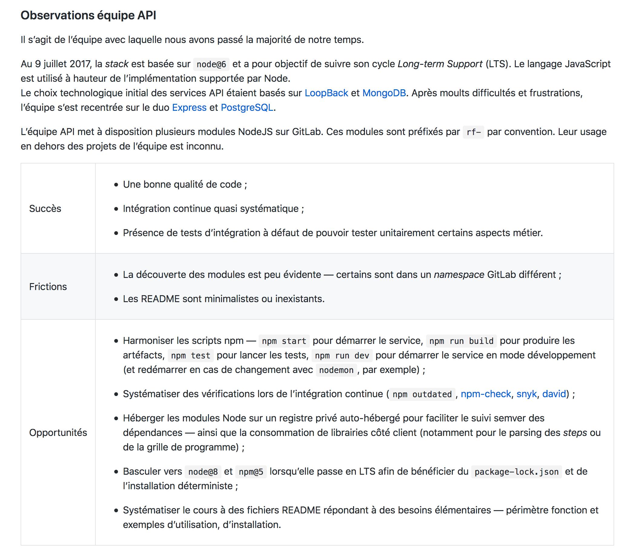 Audits JavaScript • Aperçu du projet