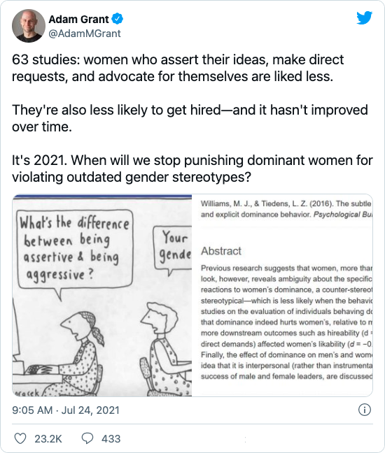 """Adam Grant on Twitter: """"63 studies: women who assert their ideas, make direct requests, and advocate for themselves are liked less. They're also less likely to get hired—and it hasn't improved over time. It's 2021. When will we stop punishing dominant women for violating outdated gender stereotypes? https://t.co/7tlyIQxW9E"""" / Twitter"""