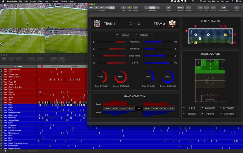 Sportscode dashboard showing match stats