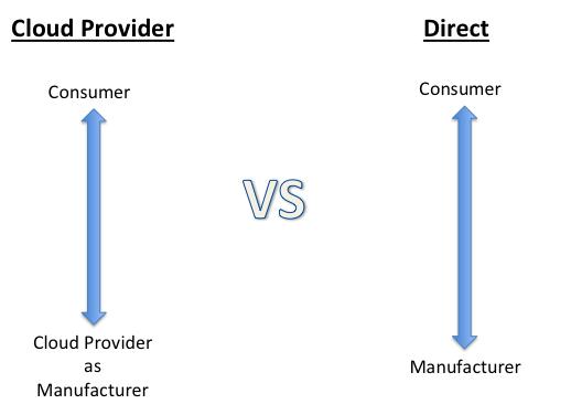 cloud-provider-vs-direct