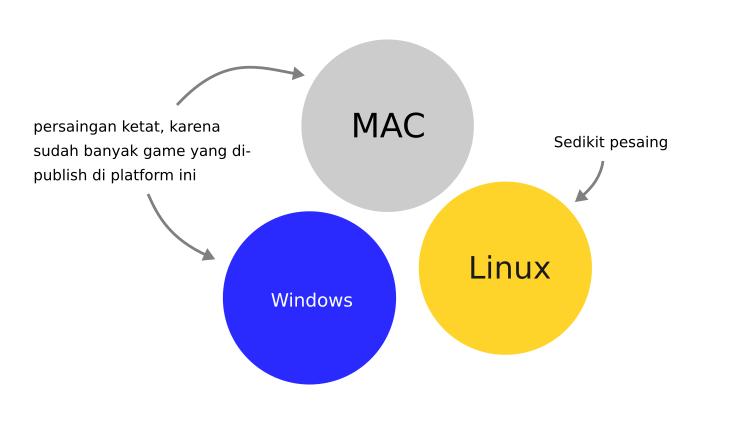 Platform game desktop