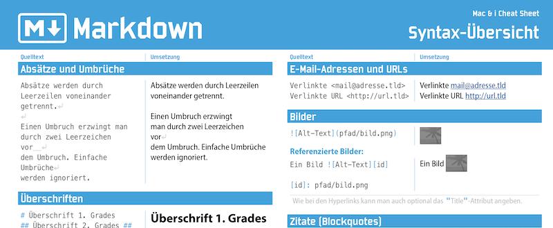 markdown cheatsheet download