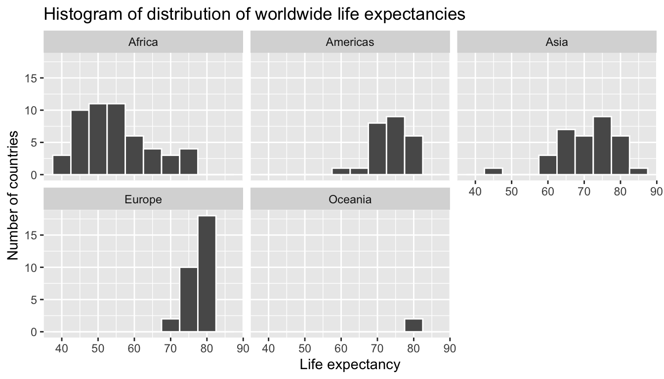Life expectancy in 2007.