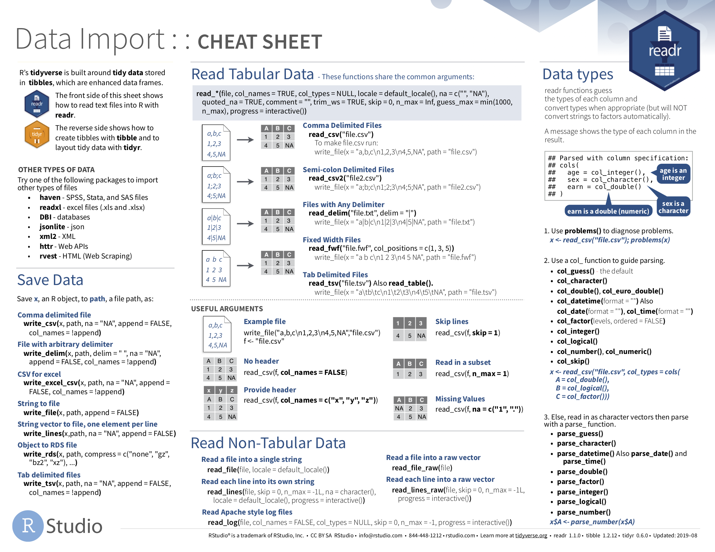 Data Import cheatsheet (first page): readr package.