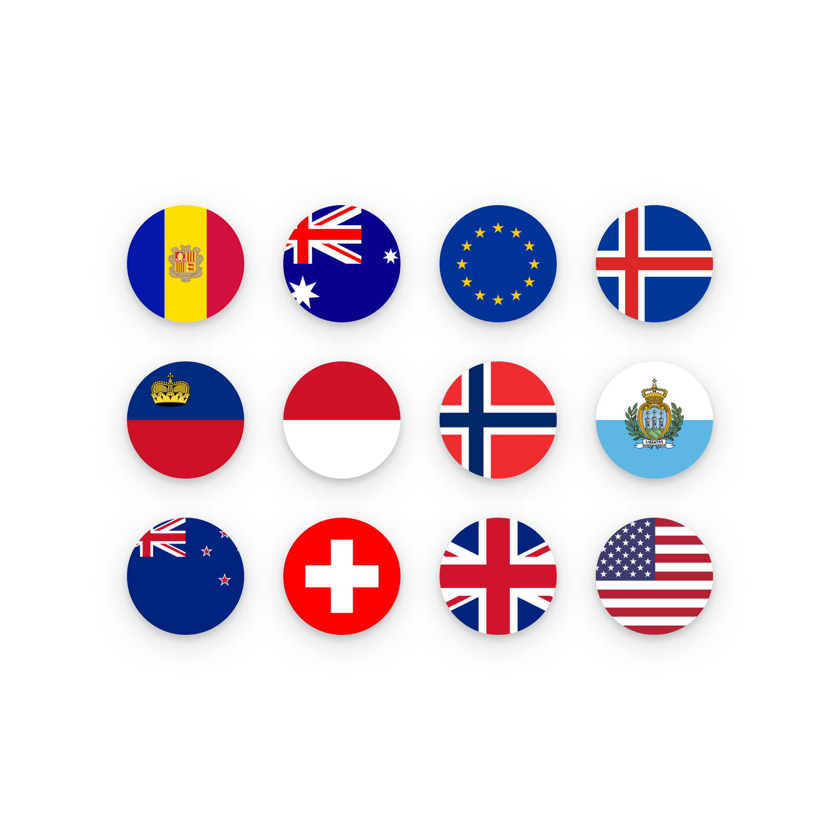 Braintree - Enterprise Date Collection - Supported Countries