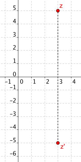 Komplexně sdružené číslo