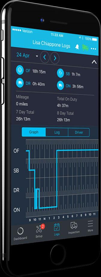 Iphone hos 2
