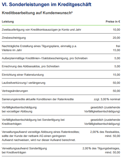 Auszug Preis-/Leistungsverzeichnis der netbank
