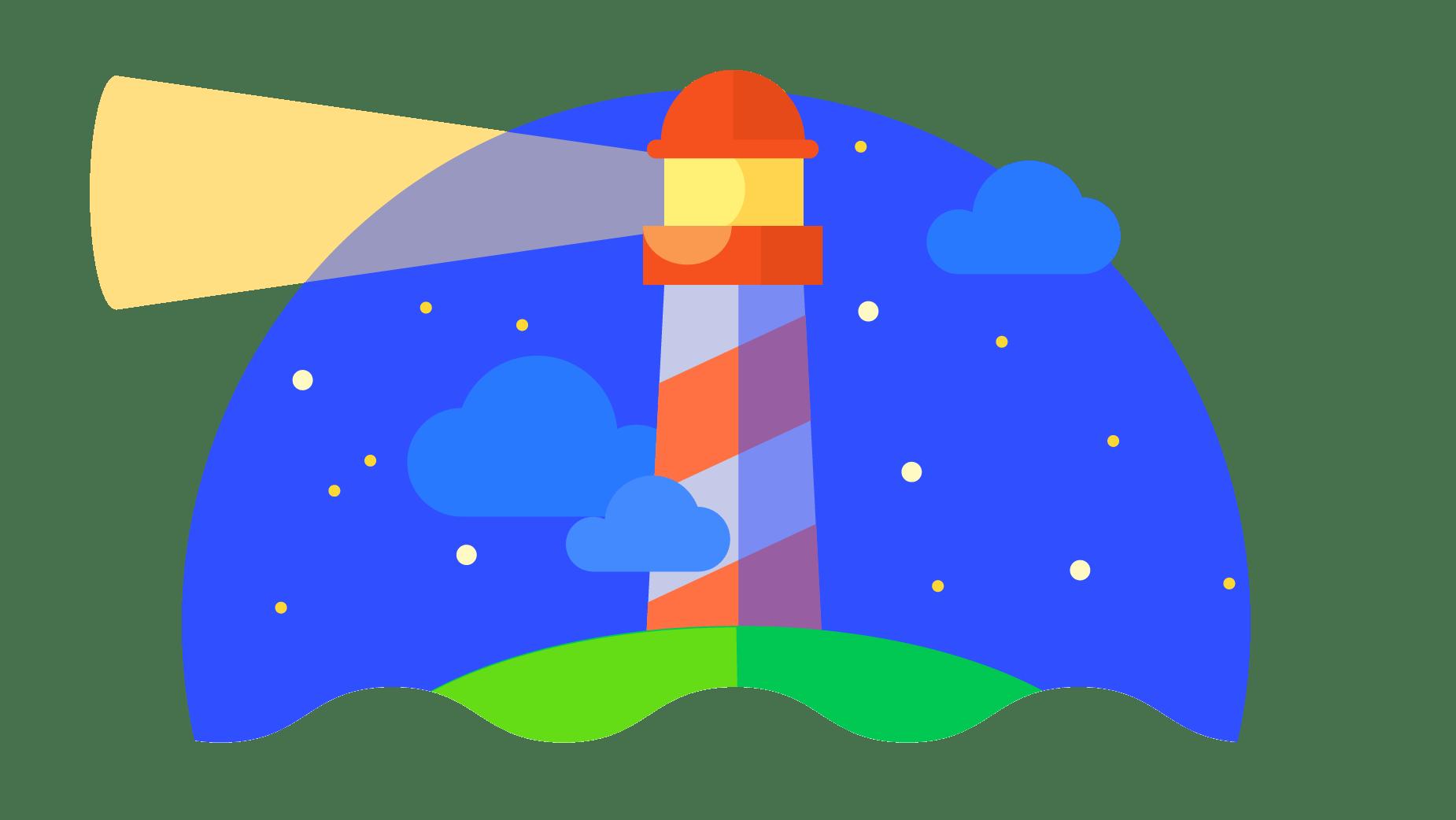 Google Lighthouse&#58 in-chrome testing tool