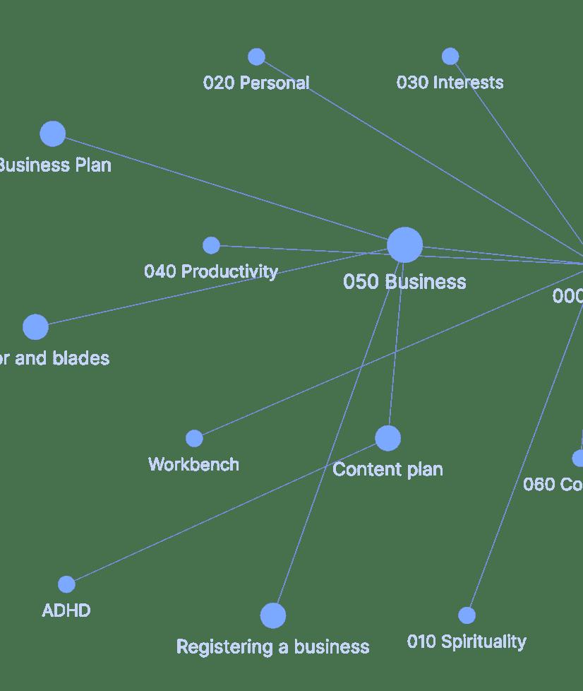 Obsidian Graph View